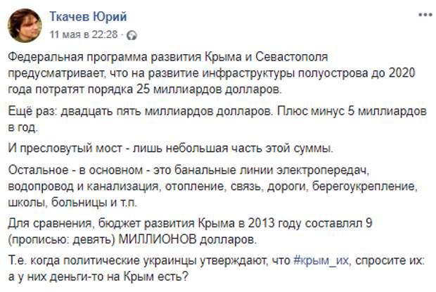 Факты: Украина не потянет Крым