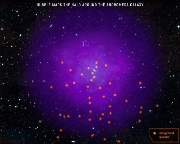 Как увидеть другую галактику?