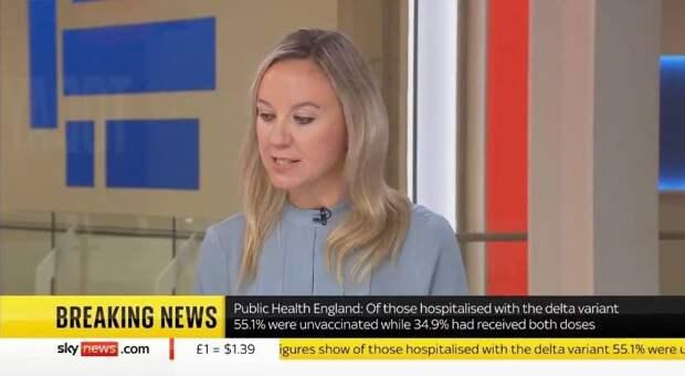 Об эффективности вакцин, используемых Великобританией