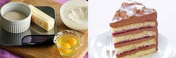 8. Чтобы испечь идеальный торт без рецепта, используйте это правило  кулинария, повар от бога, приготовление еды, секреты, хитрости на кухне.