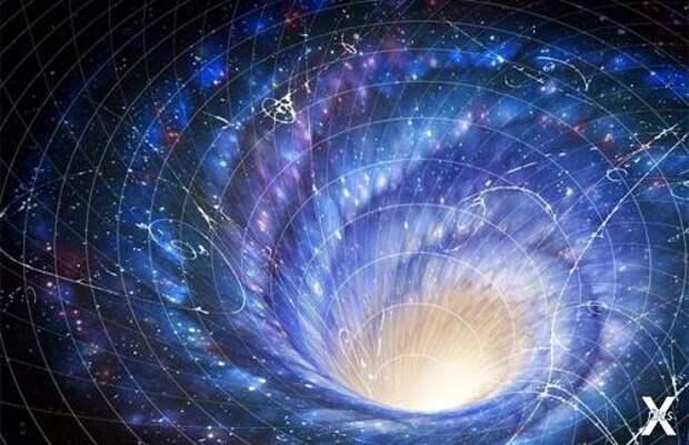 Что узнали учёные о четвёртом измерении