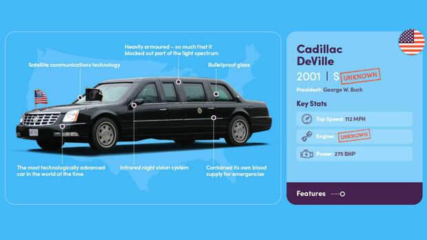 Лимузины президентов США: Зверь, автобус и13см брони