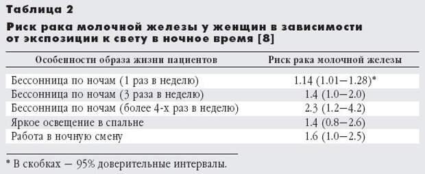 http://econet.ru/uploads/pictures/250304/content_gerontology5_1__econet_ru.jpg