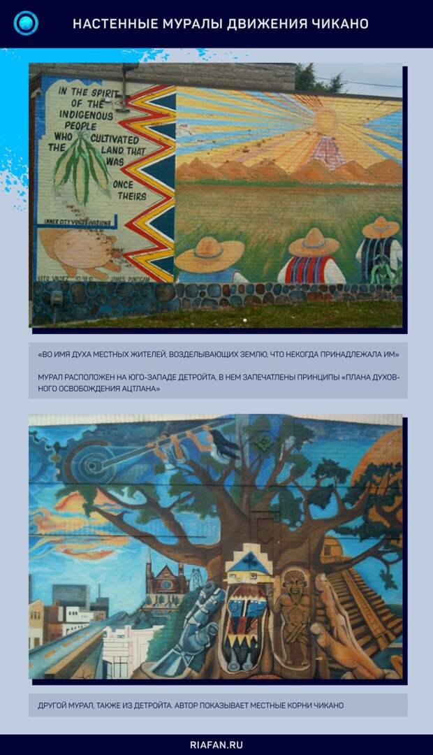 Настенные росписи, сделанные членами движения чикано