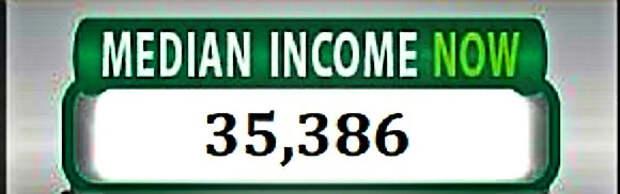 Это капитализм, господа! Забудьте про рост доходов. Да и про многое другое тоже, если хотите «жить как в Америке».