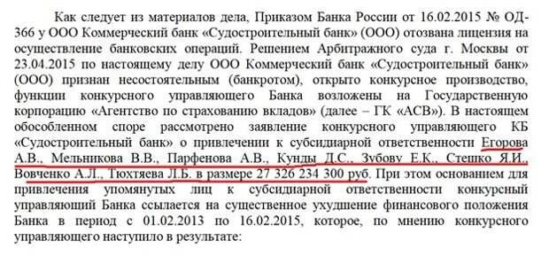 Дочери Алиева «выручили» миллиарды Судостроительного банка?