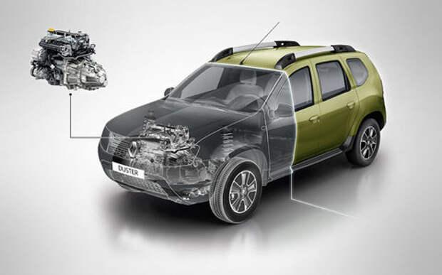 9 отличных инженерных решений в Renault Duster