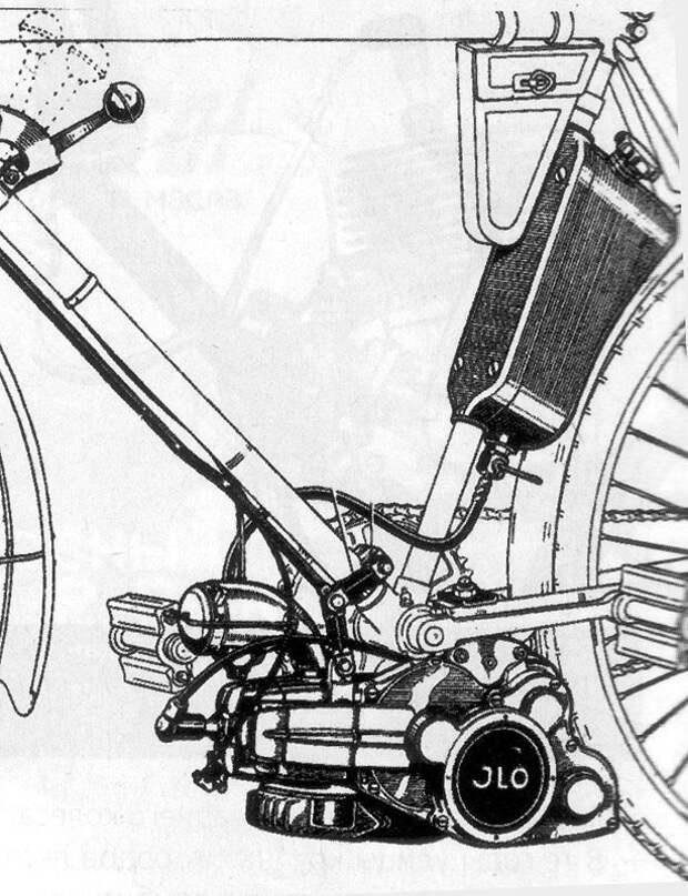 "Прототип ""Иртыша"" - двигатель ILO-F48 1948 года. история, мопеды, техника"