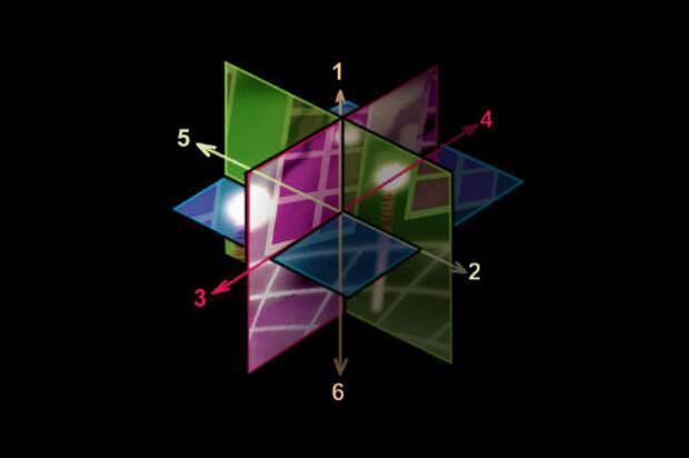 Роберт Бартини: Шестимерное пространство и Трехмерное время
