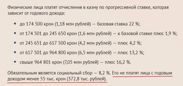 скрин автора с сайт ostrovrusa.ru