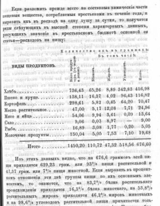 """Простая статистика """"России, которую мы потеряли"""""""