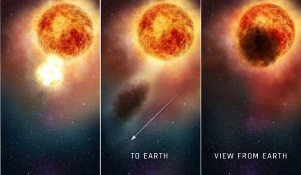 Астрономы раскрыли тайну звезды Бетельгейзе