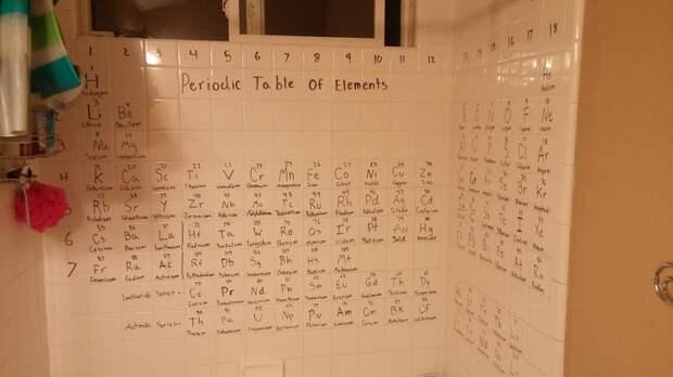 Когда ты очень любишь химию