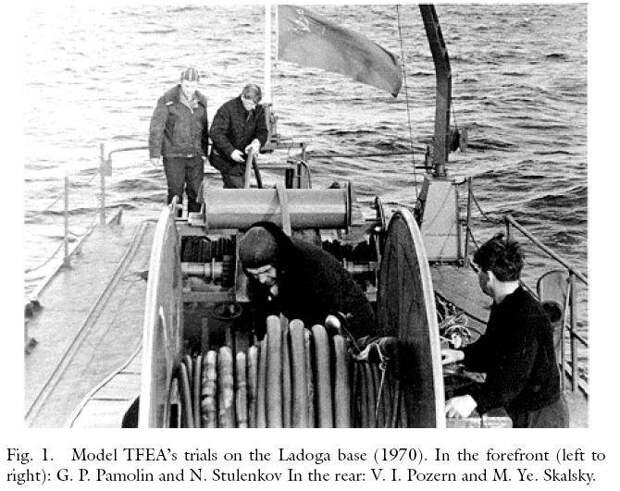 Противолодочная оборона: корабли против подлодок. Гидроакустика