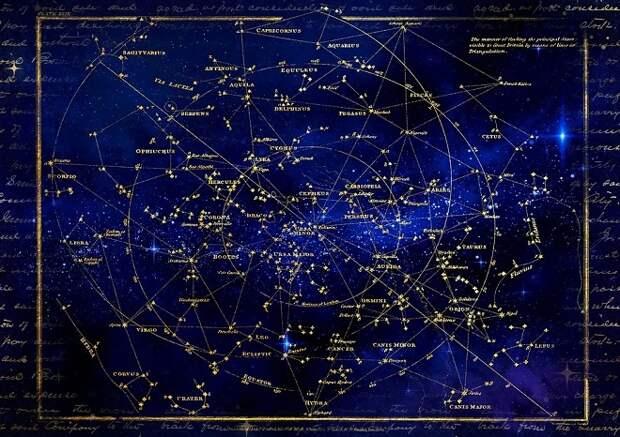 Гороскоп на неделю с 15 по 21 марта для всех знаков зодиака