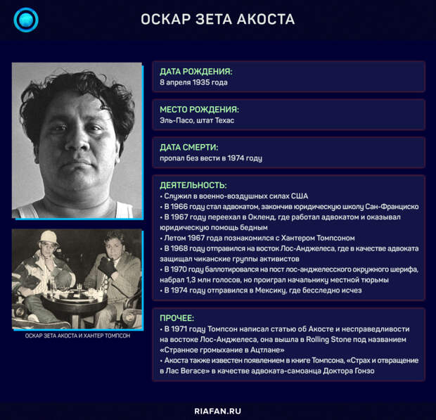 Оскар Зета Акоста был видным деятелем движения чикано в США
