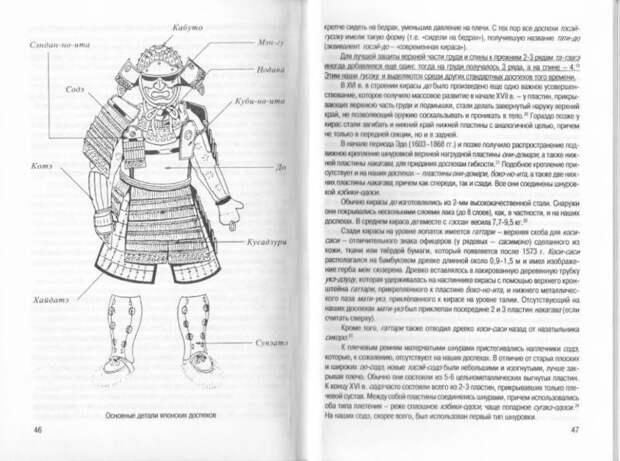 Самурайские доспехи из… Торопца! (окончание)