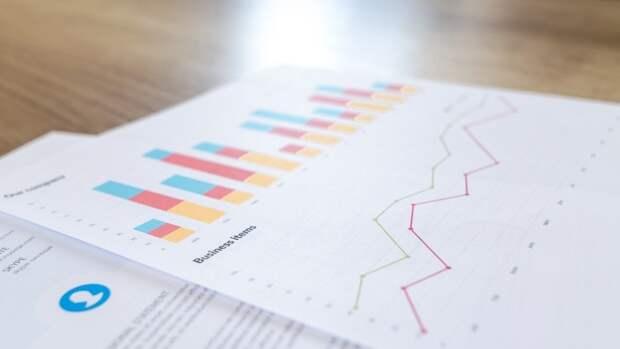 Аналитики назвали наиболее устойчивые сферы бизнеса в РФ во время пандемии
