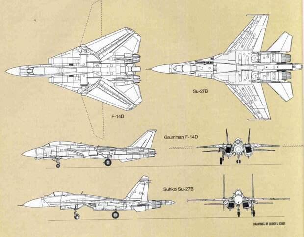 Субботняя тема: В 1999 году американский адмирал предлагал купить самолеты у русских