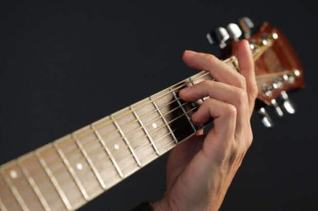 инструмент гитара