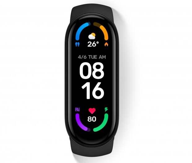 Представлено новое поколение фитнес-трекеров Xiaomi Mi Band 6