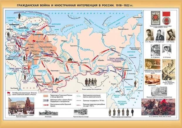 Правильный взгляд на Гражданскую войну в России и Перестройку