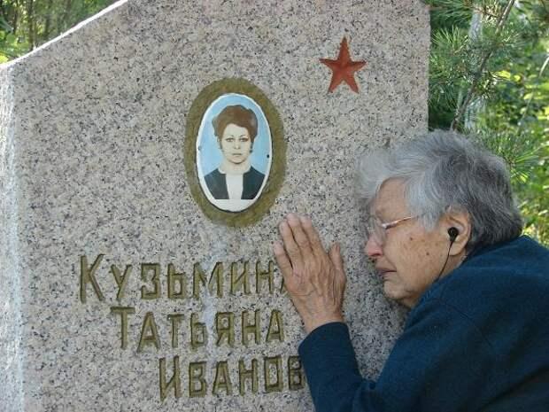 КУЗЬМИНА Татьяна Ивановна