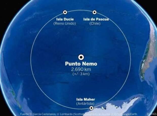 Точка «Немо»: Океанический полюс недоступности (6 фото)