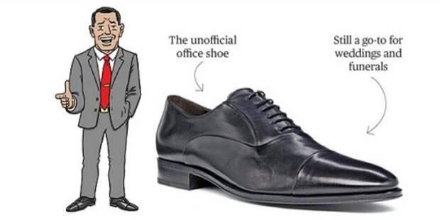 Что ваша обувь говорит о вас