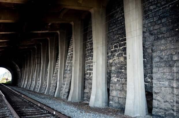 Вокруг Байкала по железной дороге