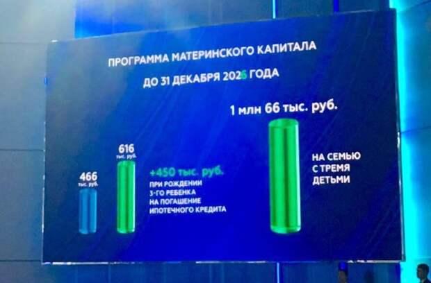 Путин: Пора выбираться из демографической ловушки