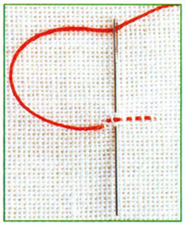 Вышивание по льняному полотну нечетным количеством нитей (фото 2)