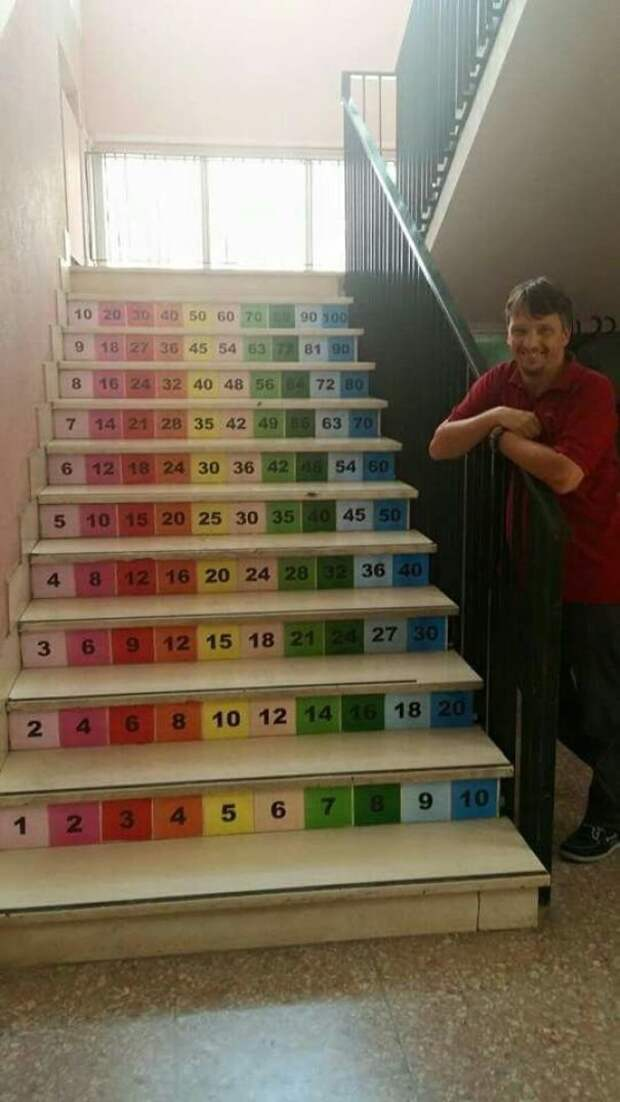 2. «Как легко выучить таблицу умножения» Хитрость, дети, идея, полезно, родители, совет, фантазия