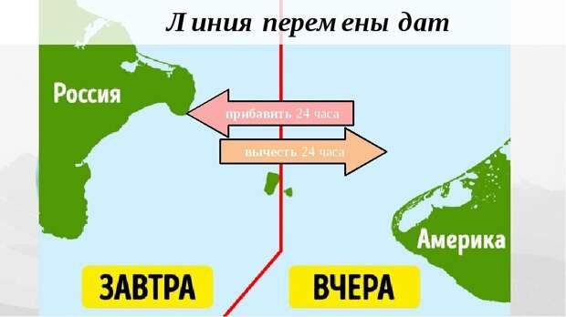 От России до США 4 километра
