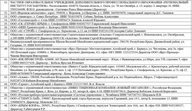 Крымские власти опубликовали список недобросовестных подрядчиков 2020 года