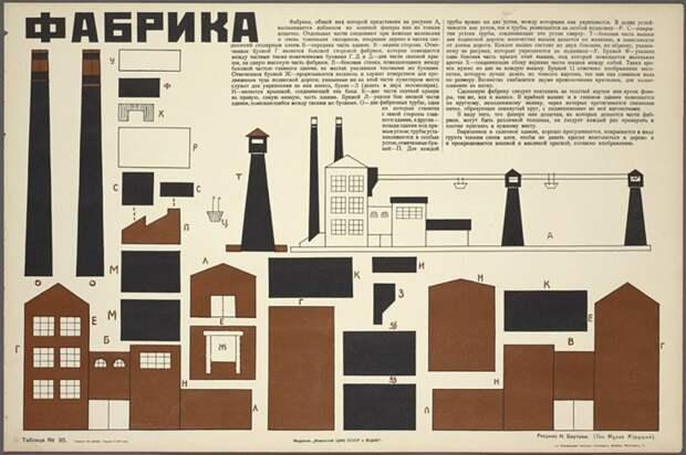 """""""ИСКУССТВО В БЫТУ"""" 1924 ГОД"""