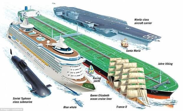 """Разбомбленный и воскрешенный: драматическая история в мире крупнейшего корабля """"Титаник"""", Seawise Giant, Ла-Манш, бомбардировка, индия, история, корабль, судно"""
