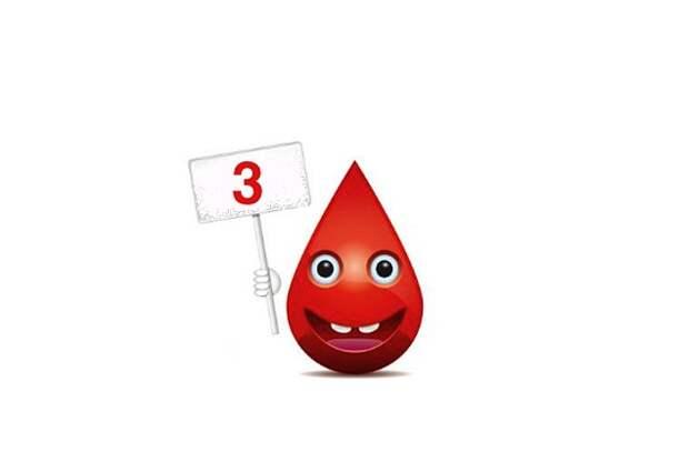 Третья группа крови: что в ней особенного, что отличает таких людей?