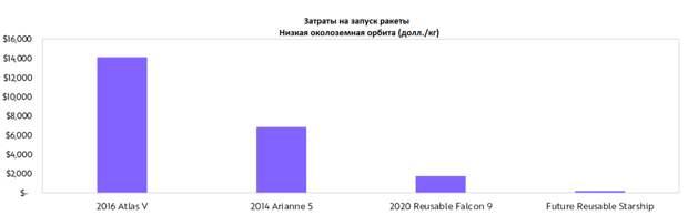 Большие идеи 2021 года! ч.5