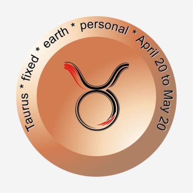 Полюбите своё отражение – зеркальные союзы знаков зодиака