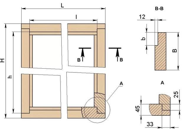 Оконные и дверные коробки