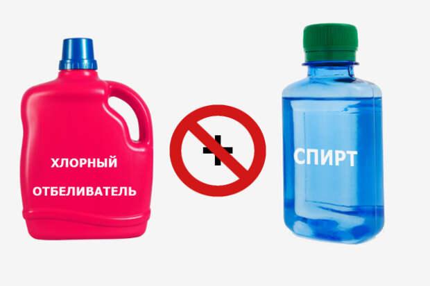 Какие средства бытовой химии ни в коем случае нельзя смешивать между собой