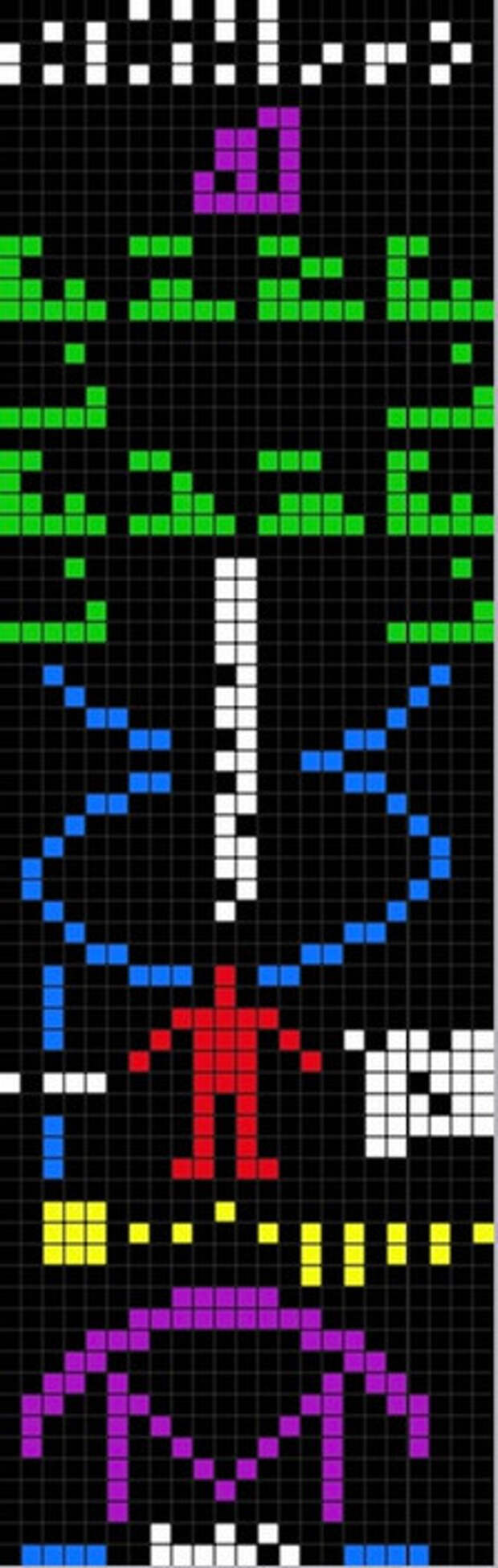 НАСА готовится к общению с инопланетянами проводя безумные эксперименты