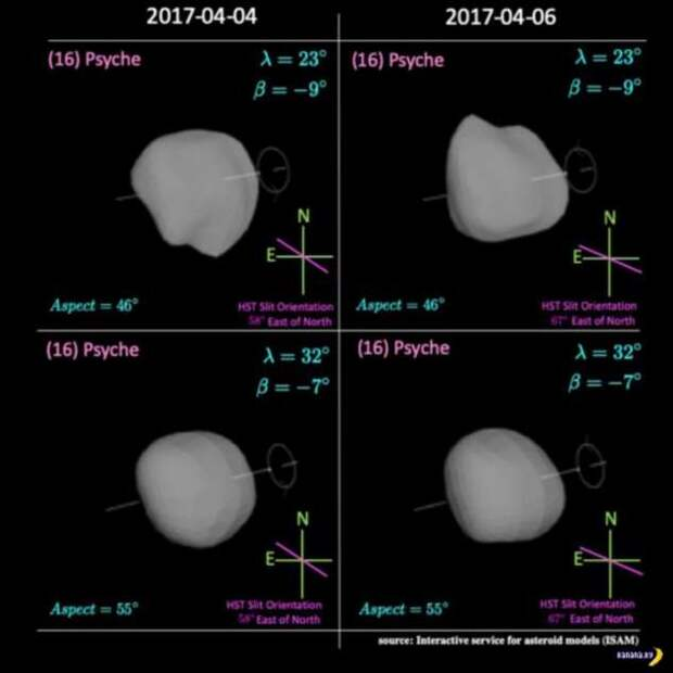 Астероид из золота, платины и никеля