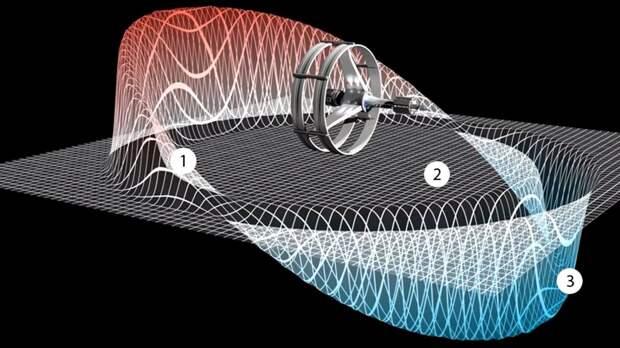 Немецкие ученые нашли способ превысить скорость света для полетов в дальний космос