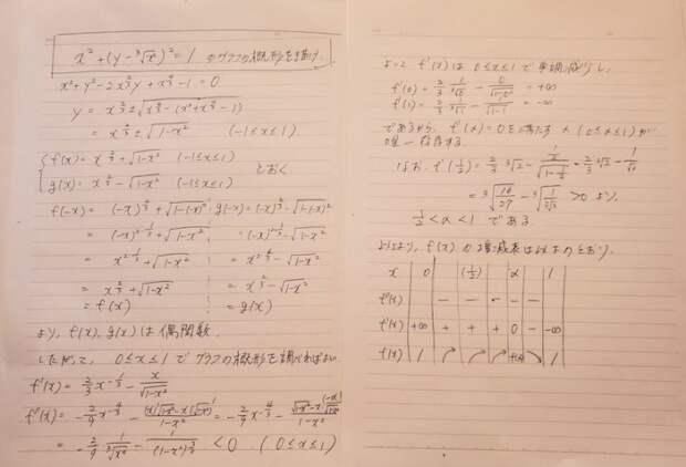 Фартуки с формулой