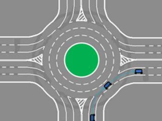 Проезд перекрестка с круговым движением в рб