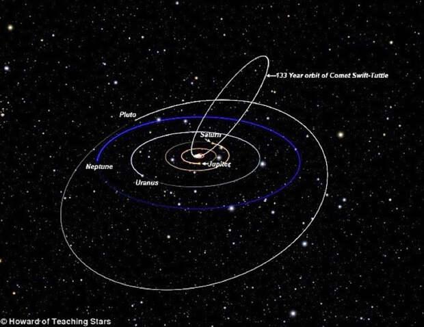 Человечество может погибнуть через 2462 года от удара кометы Свифта-Туттля