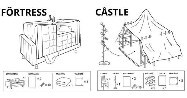 Явдомике: 6 вариантов постройки форта для детей отИКЕА Russia