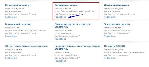 Как вывести деньги с кошелька WebMoney в Украине